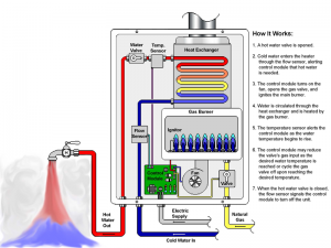 tankless-water-heater-infograph